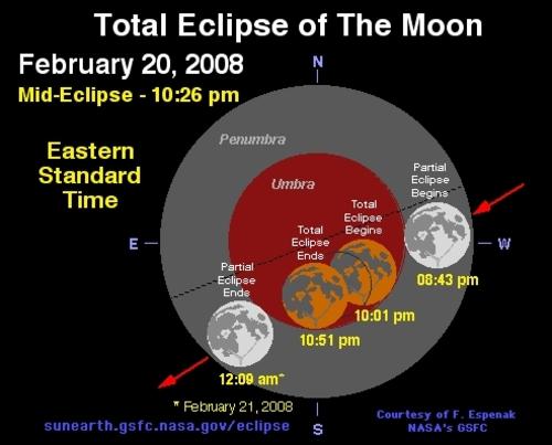 Eclipse_jpeg